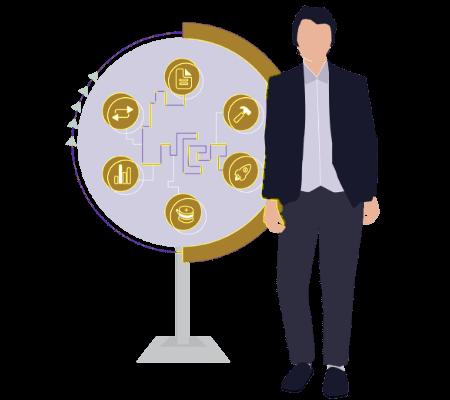Banki transzformációs módszertan illusztráció