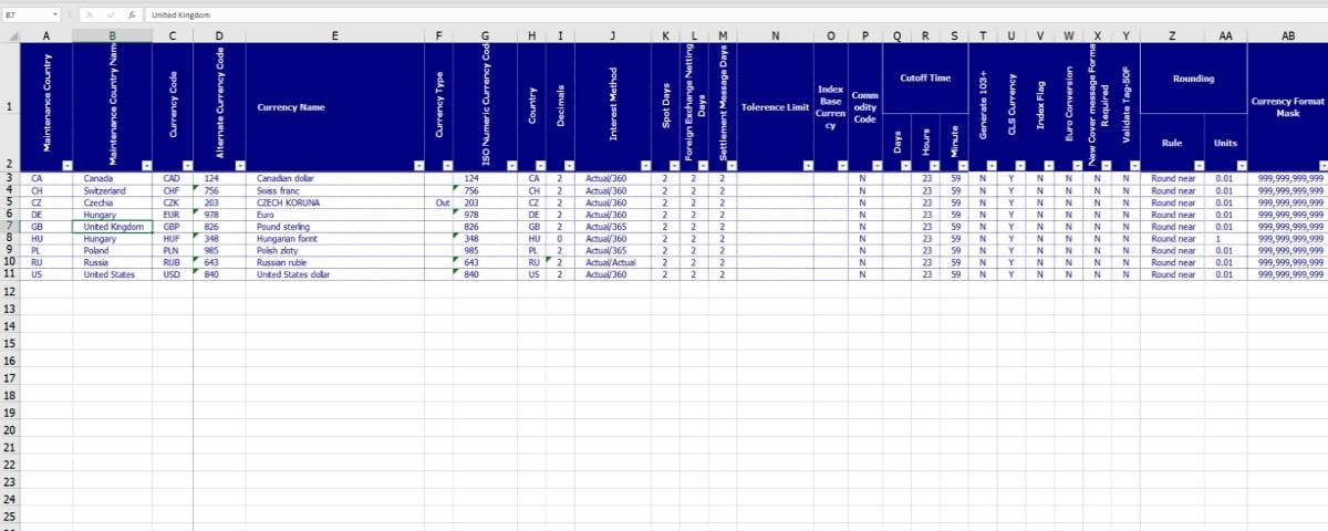 Oracle FLEXCUBE manuális paraméterezése